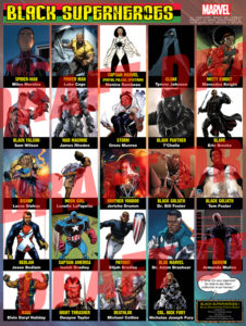 Black Superheroes Poster – Marvel